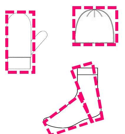 Garnåtgång: Förenkla skisserna till rektanglar och parallelltrapetser