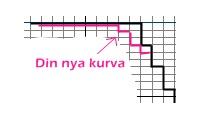rita en ny kurva till ditt stickmönster