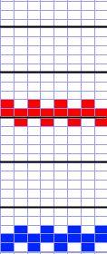 Stickdiagram, pippitröja