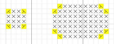 Du kan också virka dukar av restgarnsblommor. Här är exempel på mönster i form av diagram.