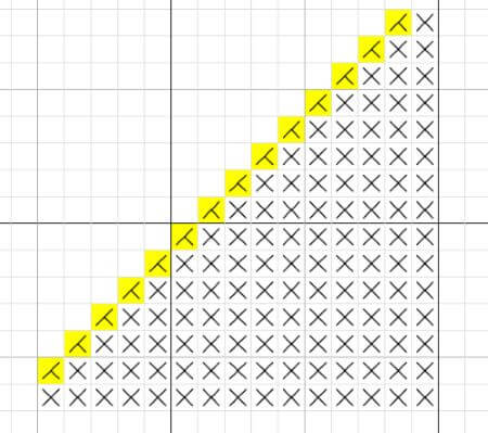 Diagram till en trekantig sjal, trekantssjal, virkad av restgarnsblommor.